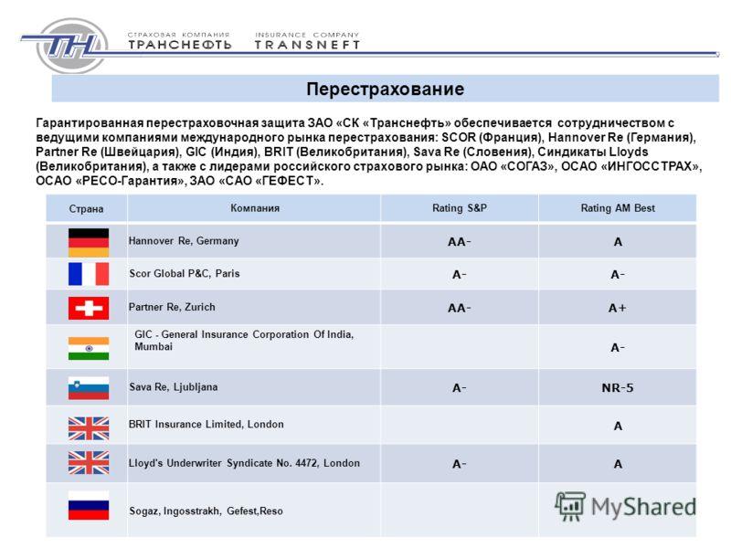 Перестрахование Гарантированная перестраховочная защита ЗАО «СК «Транснефть» обеспечивается сотрудничеством с ведущими компаниями международного рынка перестрахования: SCOR (Франция), Hannover Re (Германия), Partner Re (Швейцария), GIC (Индия), BRIT