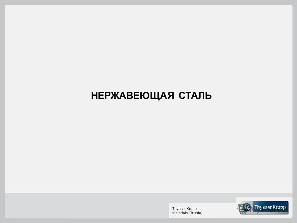 ThyssenKrupp Materials (Russia) НЕРЖАВЕЮЩАЯ СТАЛЬ