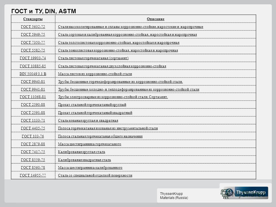 ThyssenKrupp Materials (Russia) ГОСТ и ТУ, DIN, ASTM СтандартыОписание ГОСТ 5632-72Стали высоколегированные и сплавы коррозионно-стойкие,жаростокие и жаропрочные ГОСТ 5949-75Сталь сортовая и калиброванная коррозионно-стойкая, жаростойкая и жаропрочна