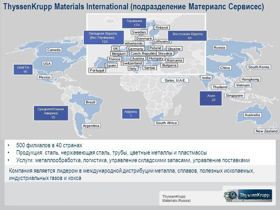 ThyssenKrupp Materials (Russia) ThyssenKrupp Materials International (подразделение Материалс Сервисес) 500 филиалов в 40 странах Продукция: сталь, нержавеющая сталь, трубы, цветные металлы и пластмассы Услуги: металлообработка, логистика, управление
