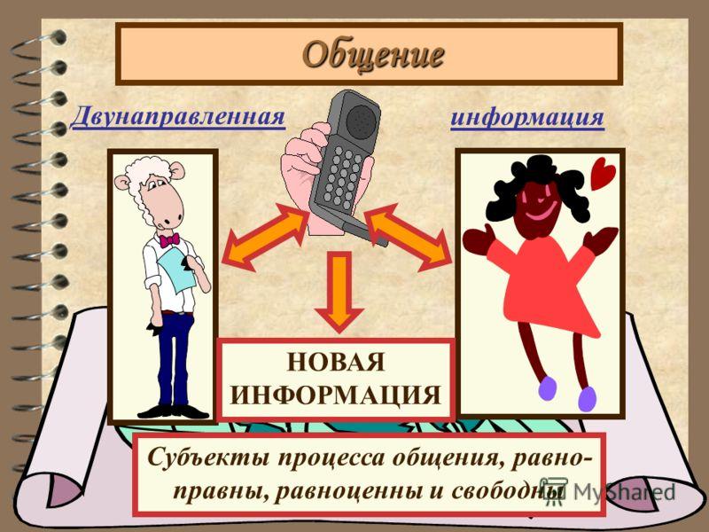 Общение Двунаправленная информация НОВАЯ ИНФОРМАЦИЯ Субъекты процесса общения, равно- правны, равноценны и свободны