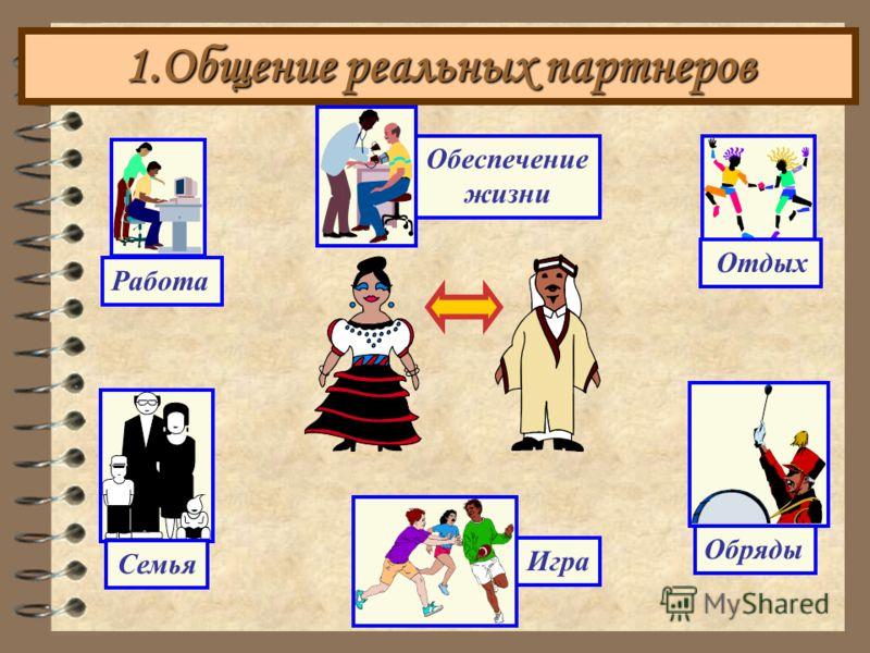 1.Общение реальных партнеров Обеспечение жизни Игра Работа Отдых Семья Обряды