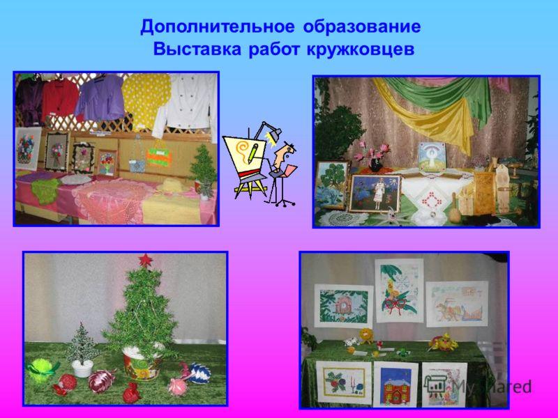 Дополнительное образование Выставка работ кружковцев