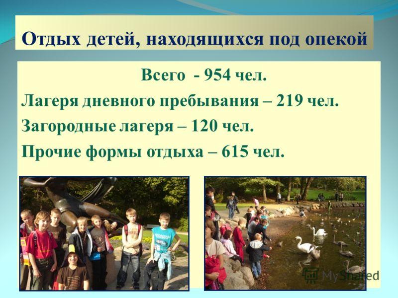 Отдых детей, находящихся под опекой Всего - 954 чел. Лагеря дневного пребывания – 219 чел. Загородные лагеря – 120 чел. Прочие формы отдыха – 615 чел.