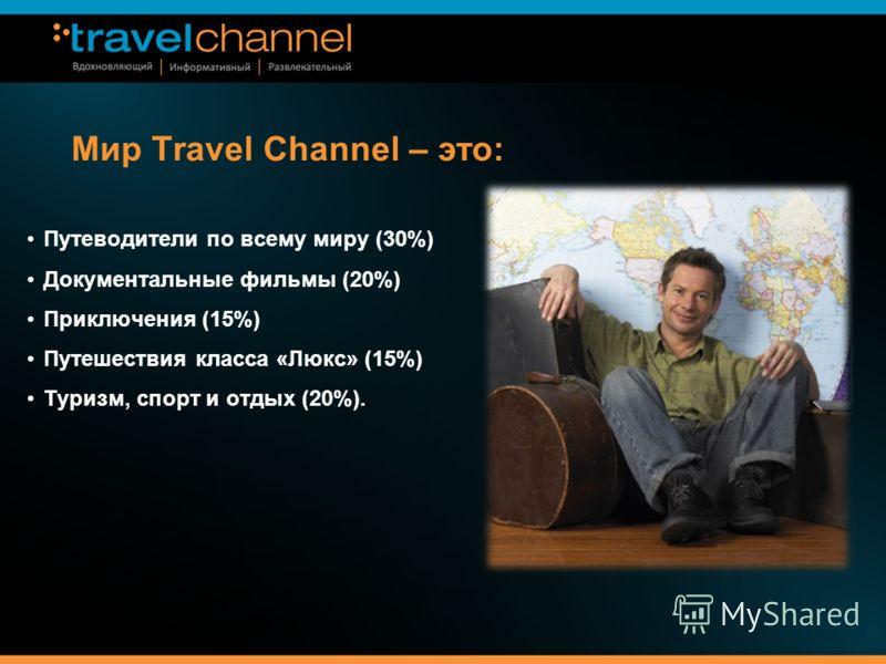Путеводители по всему миру (30%) Документальные фильмы (20%) Приключения (15%) Путешествия класса «Люкс» (15%) Туризм, спорт и отдых (20%). Мир Travel Channel – это:
