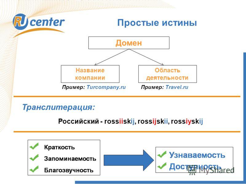 Как работает домен TEL? Простые истины Домен Название компании Область деятельности Пример: Turcompany.ruПример: Travel.ru Российский - rossiiskij, rossijskii, rossiyskij Транслитерация: