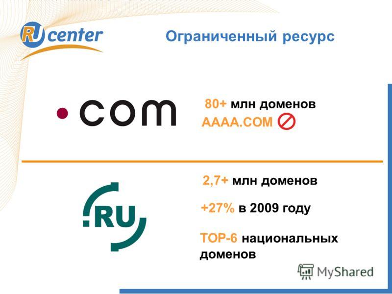Как работает домен TEL? Ограниченный ресурс 80+ млн доменов AAAA.COM 2,7+ млн доменов +27% в 2009 году TOP-6 национальных доменов