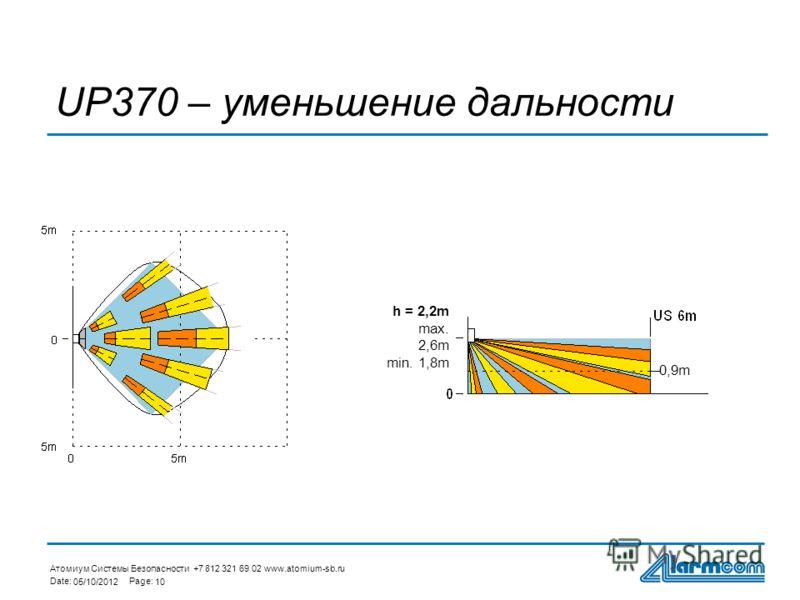 Атомиум Системы Безопасности +7 812 321 69 02 www.atomium-sb.ru Date:Page: 29/07/201210 UP370 – уменьшение дальности h = 2,2m max. 2,6m min. 1,8m 0,9m