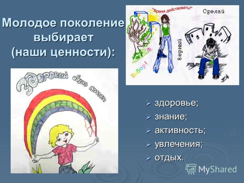 Молодое поколение выбирает (наши ценности): здоровье; здоровье; знание; знание; активность; активность; увлечения; увлечения; отдых. отдых.