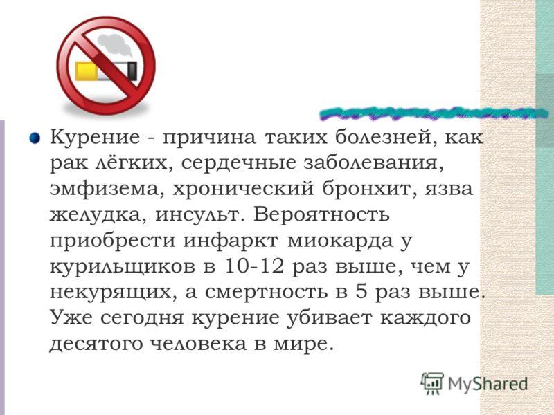 Курение - причина таких болезней, как рак лёгких, сердечные заболевания, эмфизема, хронический бронхит, язва желудка, инсульт. Вероятность приобрести инфаркт миокарда у курильщиков в 10-12 раз выше, чем у некурящих, а смертность в 5 раз выше. Уже сег