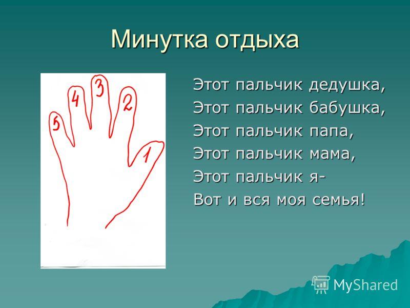 Минутка отдыха Этот пальчик дедушка, Этот пальчик бабушка, Этот пальчик папа, Этот пальчик мама, Этот пальчик я- Вот и вся моя семья!