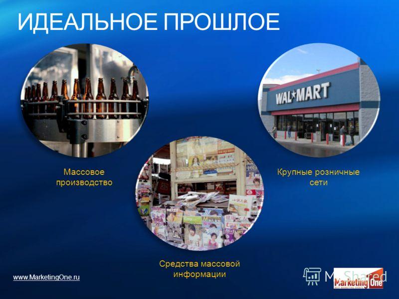 Средства массовой информации Массовое производство Крупные розничные сети www.MarketingOne.ru