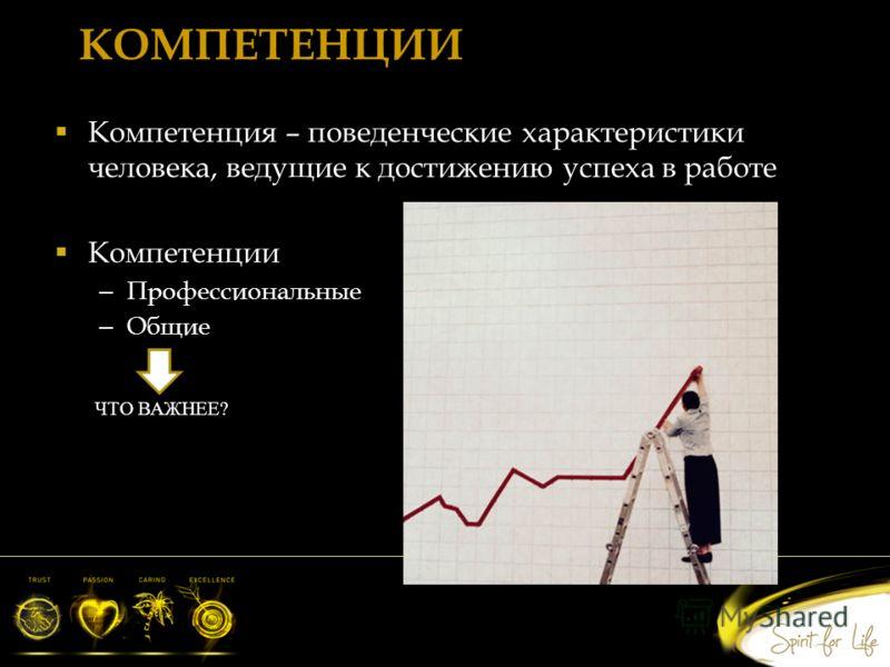 КОМПЕТЕНЦИИ Компетенция – поведенческие характеристики человека, ведущие к достижению успеха в работе Компетенции – Профессиональные – Общие ЧТО ВАЖНЕЕ?