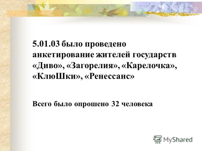 5.01.03 было проведено анкетирование жителей государств «Диво», «Загорелия», «Карелочка», «КлюШки», «Ренессанс» Всего было опрошено 32 человека