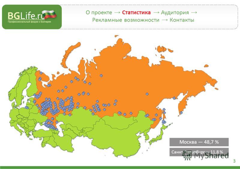 О проекте Статистика Аудитория Рекламные возможности Контакты Москва 48,7 % Санкт-Петербург 11,8 % 3