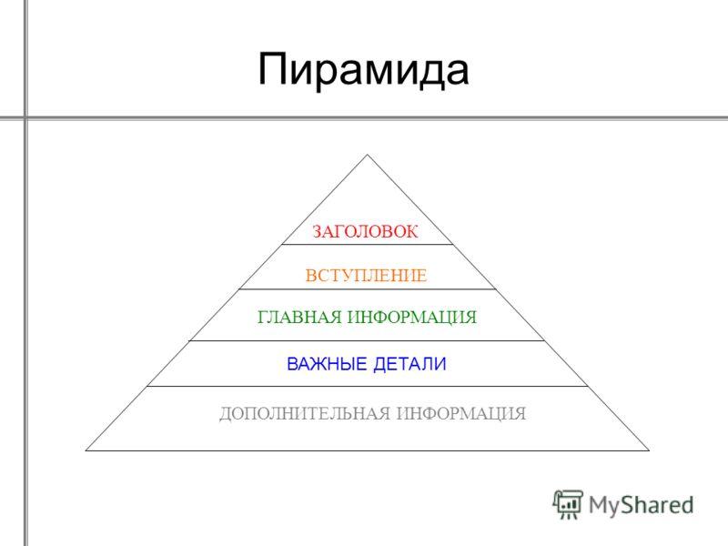Пирамида ЗАГОЛОВОК ВСТУПЛЕНИЕ ГЛАВНАЯ ИНФОРМАЦИЯ ВАЖНЫЕ ДЕТАЛИ ДОПОЛНИТЕЛЬНАЯ ИНФОРМАЦИЯ