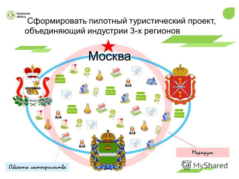 Title in here Москва Сформировать пилотный туристический проект, объединяющий индустрии 3-х регионов Объекты гостеприимства Маршрут