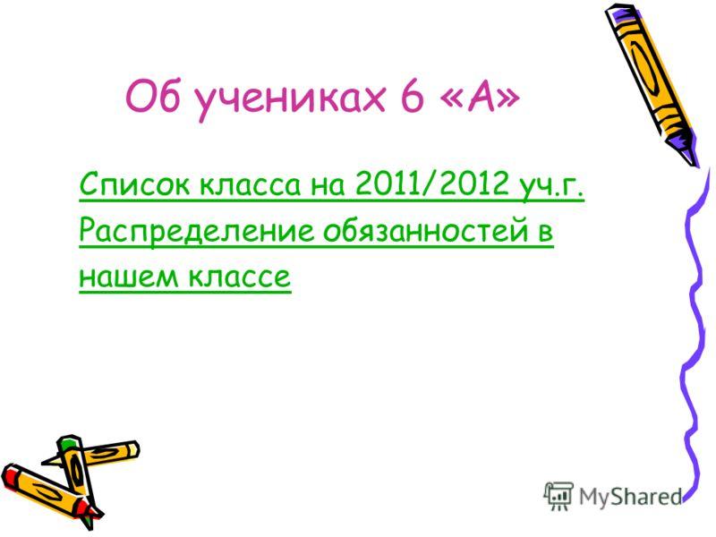 Об учениках 6 «А» Список класса на 2011/2012 уч.г. Распределение обязанностей в нашем классе