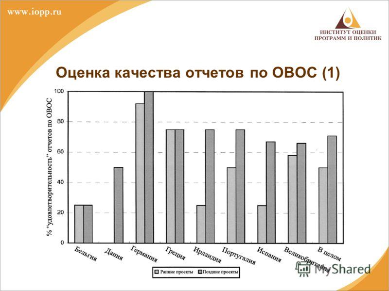 Оценка качества отчетов по ОВОС (1)