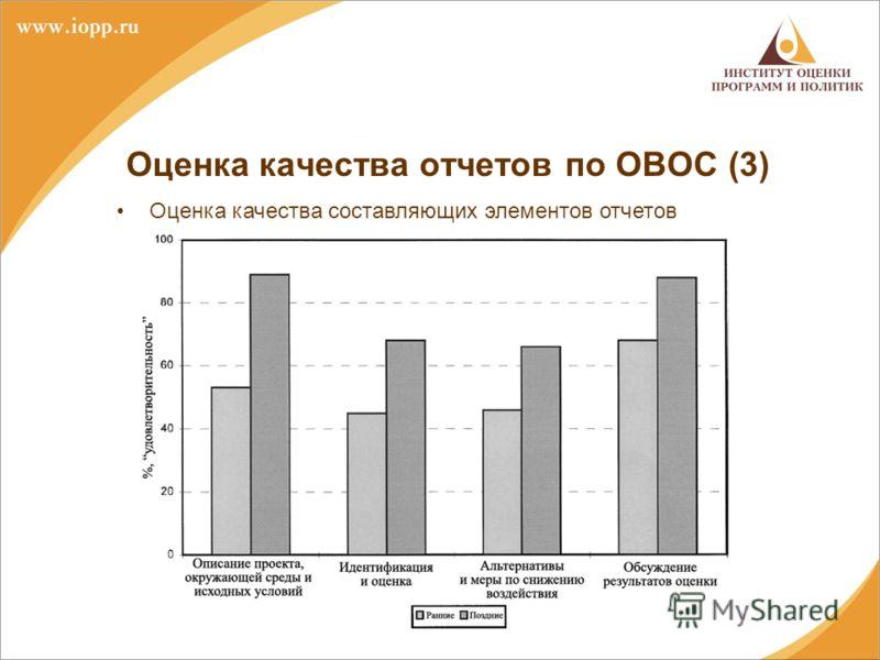Оценка качества отчетов по ОВОС (3) Оценка качества составляющих элементов отчетов