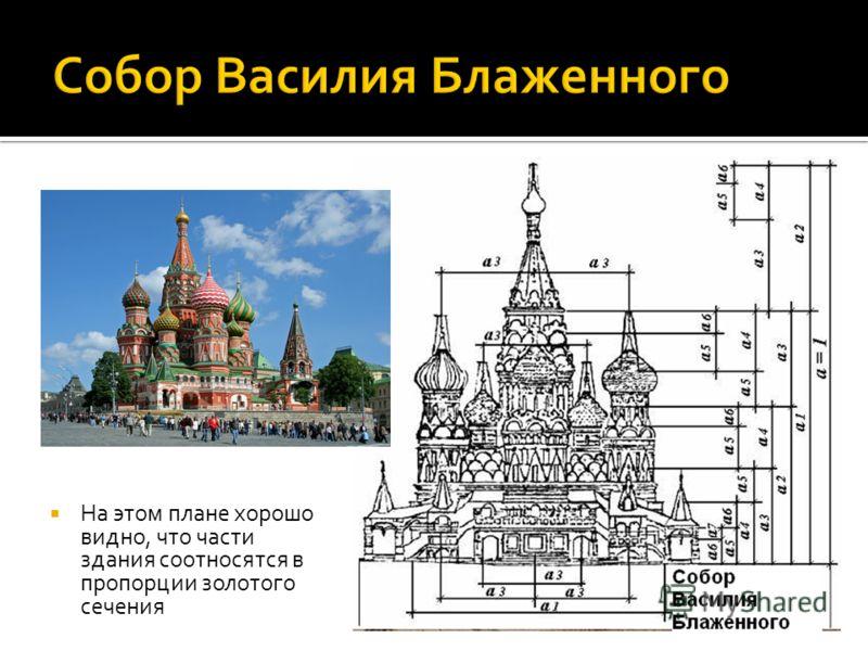 На этом плане хорошо видно, что части здания соотносятся в пропорции золотого сечения