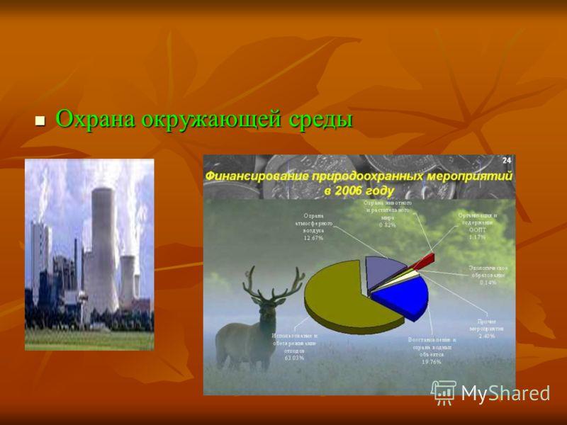 Охрана окружающей среды Охрана окружающей среды