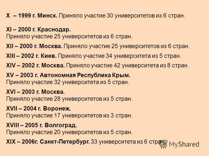 X – 1999 г. Минск. Приняло участие 30 университетов из 6 стран. XI – 2000 г. Краснодар. Приняло участие 25 университетов из 6 стран. XII – 2000 г. Москва. Приняло участие 25 университетов из 6 стран. XIII – 2002 г. Киев. Приняло участие 34 университе