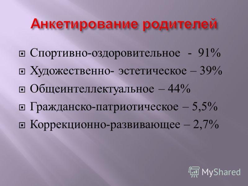 Спортивно - оздоровительное - 91% Художественно - эстетическое – 39% Общеинтеллектуальное – 44% Гражданско - патриотическое – 5,5% Коррекционно - развивающее – 2,7%