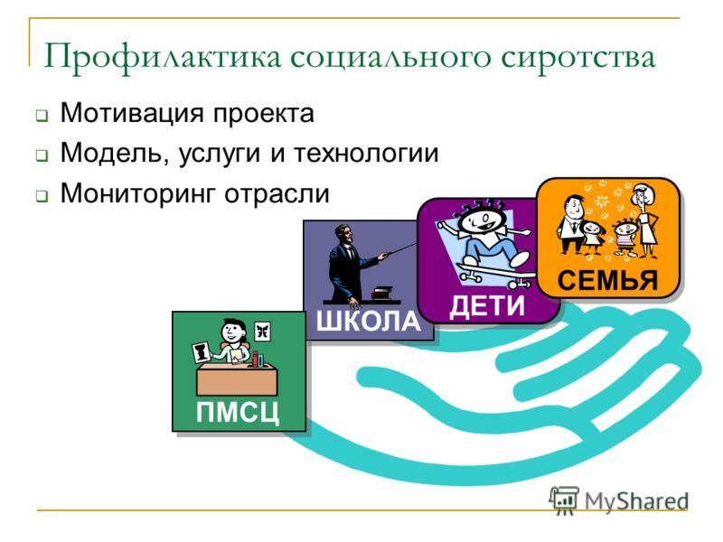 Профилактика социального сиротства Мотивация проекта Модель, услуги и технологии Мониторинг отрасли ШКОЛАПМСЦ ДЕТИ СЕМЬЯ