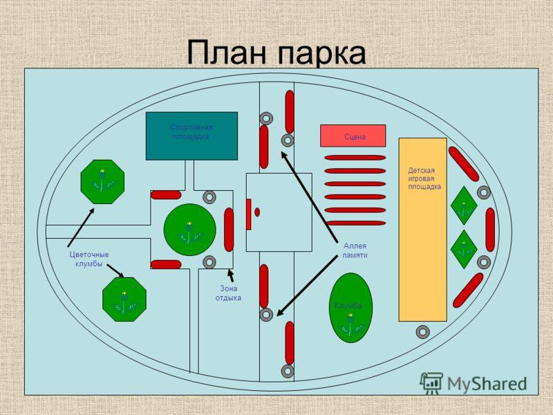 План парка Спортивная площадка Детская игровая площадка Сцена Аллея памяти Зона отдыха Цветочные клумбы Клумба