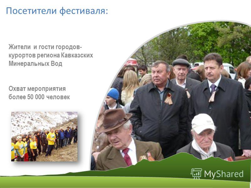 Посетители фестиваля: Жители и гости городов- курортов региона Кавказских Минеральных Вод Охват мероприятия более 50 000 человек