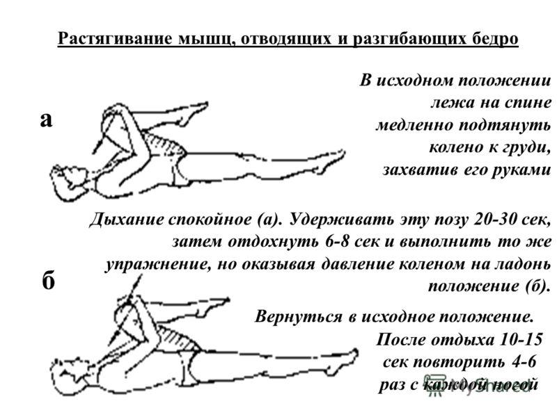 а б Растягивание мышц, отводящих и разгибающих бедро В исходном положении лежа на спине медленно подтянуть колено к груди, захватив его руками Дыхание спокойное (а). Удерживать эту позу 20-30 сек, затем отдохнуть 6-8 сек и выполнить то же упражнение,