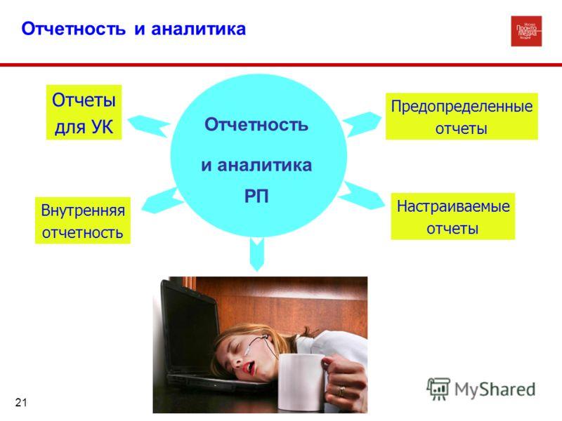 Отчетность и аналитика 21 Настраиваемые отчеты Отчетность и аналитика РП Внутренняя отчетность Отчеты для УК Предопределенные отчеты