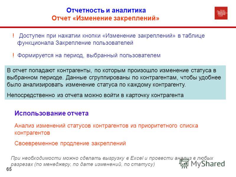 Отчетность и аналитика Отчет «Изменение закреплений» 65 В отчет попадают контрагенты, по которым произошло изменение статуса в выбранном периоде. Данные сгруппированы по контрагентам, чтобы удобнее было анализировать изменение статуса по каждому конт