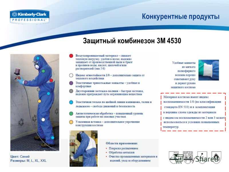 Конкурентные продукты Защитный комбинезон 3M 4530