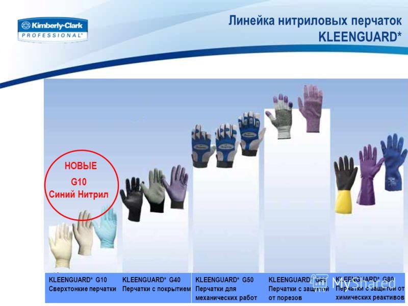 Линейка нитриловых перчаток KLEENGUARD* G10 Grey Nitrile KLEENGUARD* G10 Сверхтонкие перчатки KLEENGUARD* G40 Перчатки с покрытием KLEENGUARD* G50 Перчатки для механических работ KLEENGUARD* G60 Перчатки с защитой от порезов KLEENGUARD* G80 Перчатки