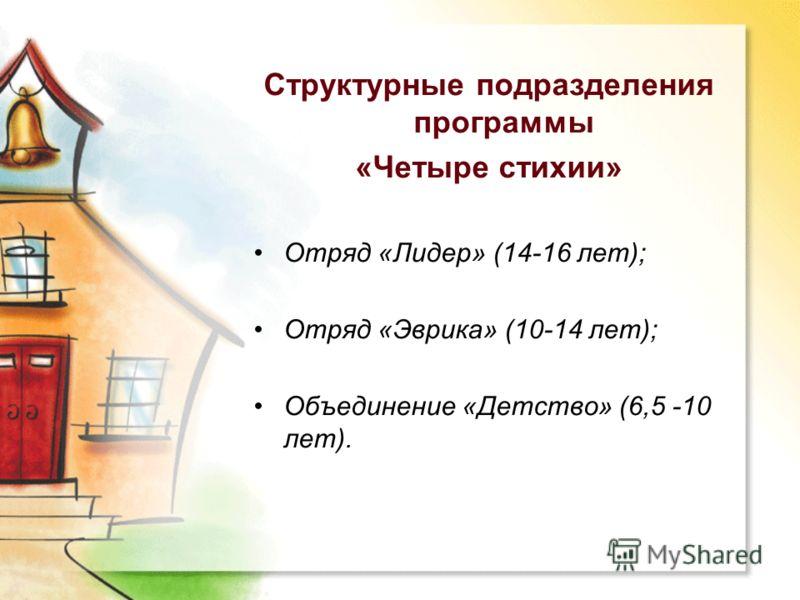 Структурные подразделения программы «Четыре стихии» Отряд «Лидер» (14-16 лет); Отряд «Эврика» (10-14 лет); Объединение «Детство» (6,5 -10 лет).