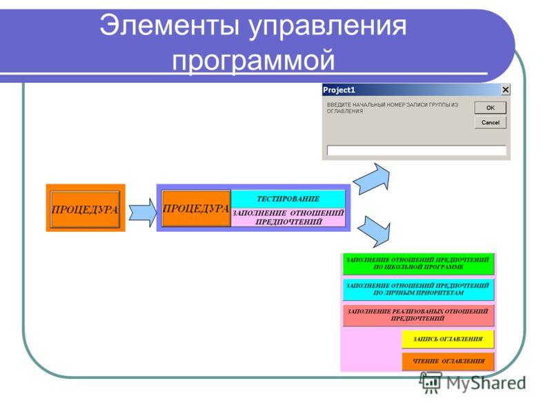 Элементы управления программой