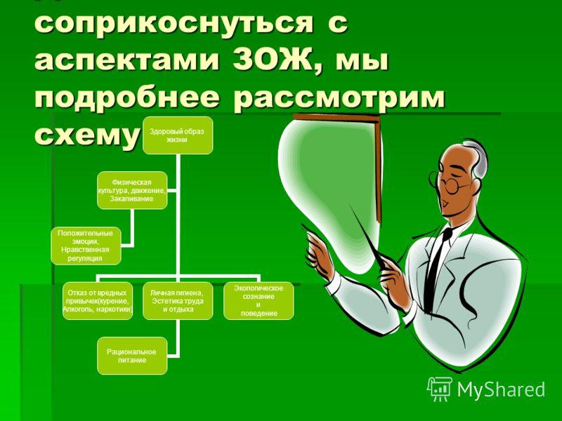 Исследования показали Распространение табакокурения в России- один из самых высоких в мире. В стране в настоящее время курят более 65 %, мужчин; и свыше 30% женщин, 42% случаев преждевременной смерти мужчин в возрасте 35-69 лет. Распространение табак