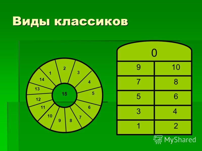 Виды классиков 15 1 2 3 4 5 6 7 89 10 11 12 13 14 9 10 7 8 5 6 3 4 1 2 0