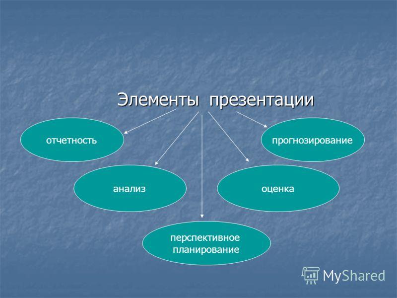Элементы презентации Элементы презентации отчетность анализоценка прогнозирование перспективное планирование