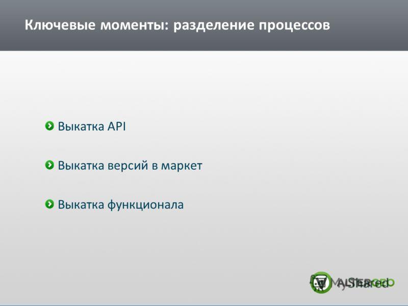 Ключевые моменты: разделение процессов Выкатка API Выкатка версий в маркет Выкатка функционала