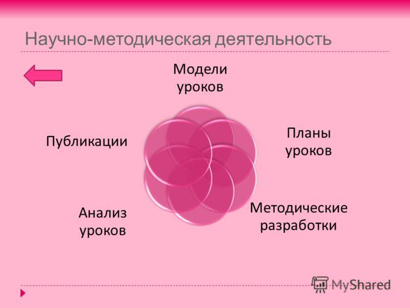 Научно-методическая деятельность Модели уроков Планы уроков Методические разработки Анализ уроков Публикации