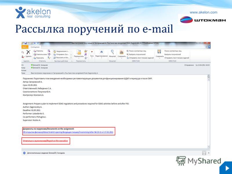 akelon.com Рассылка поручений по e-mail