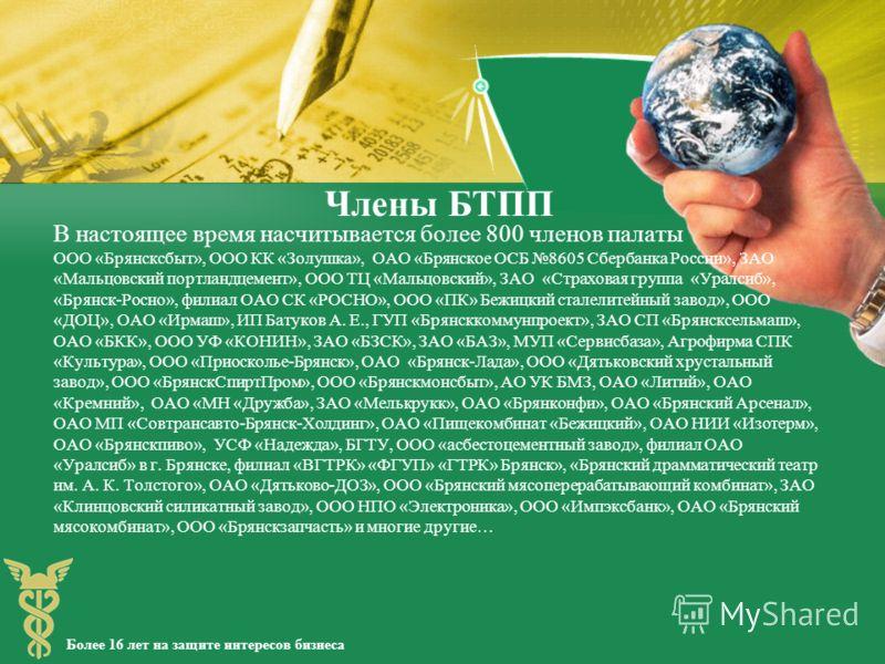 Ликероводочные заводы России  42 завода  энциклопедия