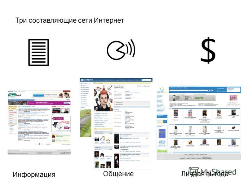 Три составляющие сети Интернет Информация ОбщениеЛичная выгода