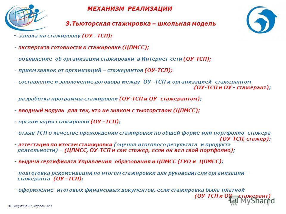 © Никулина Т.Г, апрель 2011 МЕХАНИЗМ РЕАЛИЗАЦИИ 16 3.Тьюторская стажировка – школьная модель - заявка на стажировку (ОУ –ТСП); - экспертиза готовности к стажировке (ЦПМСС); - объявление об организации стажировки в Интернет-сети (ОУ-ТСП); - прием заяв