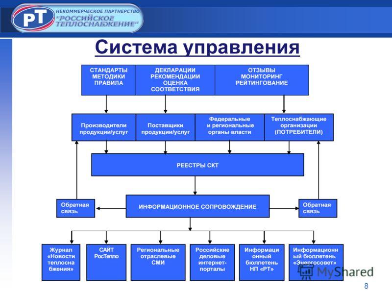 8 Система управления