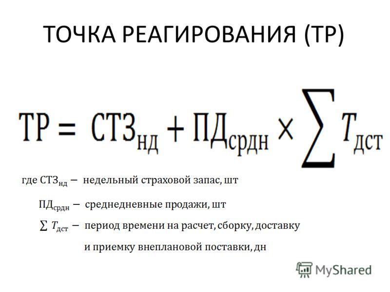ТОЧКА РЕАГИРОВАНИЯ (ТР)