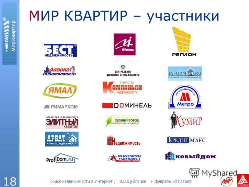 Поиск недвижимости в Интернет / В.В.Щеблецов / февраль 2010 года 18 МИР КВАРТИР – участники